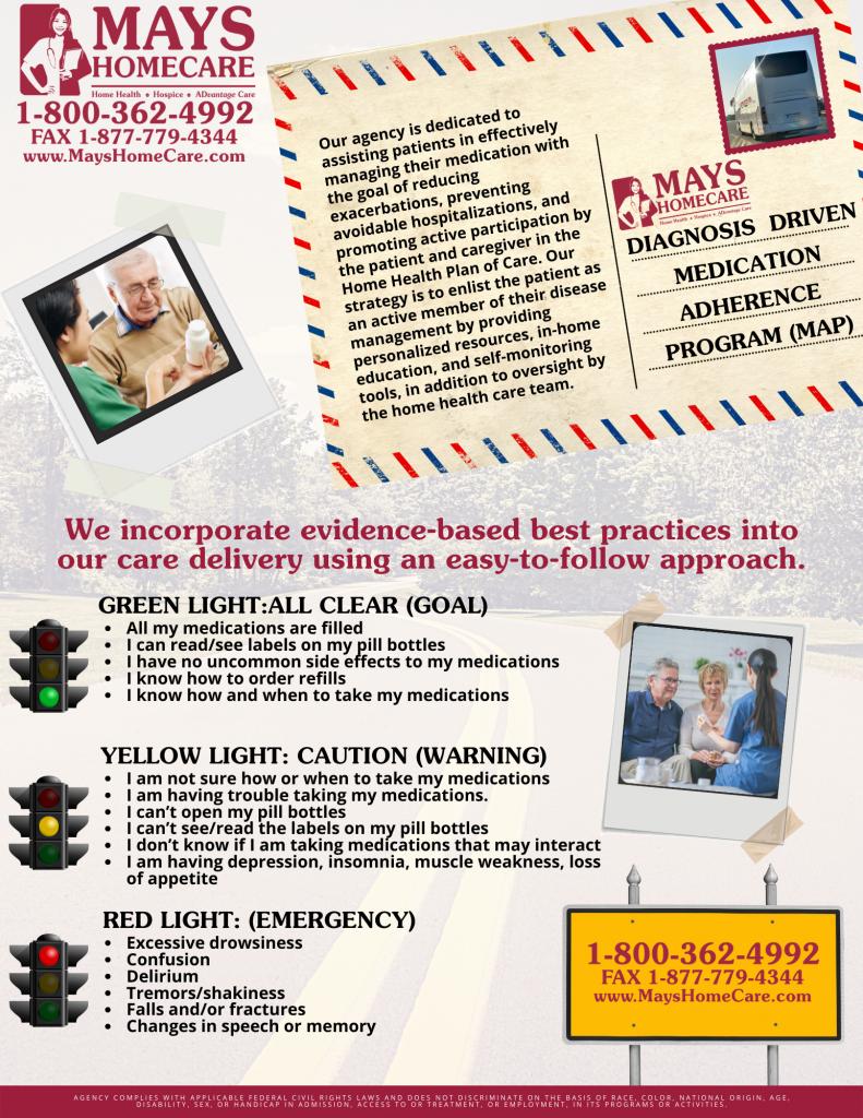 Mays Diagnosis Driven Medication Adherence Program